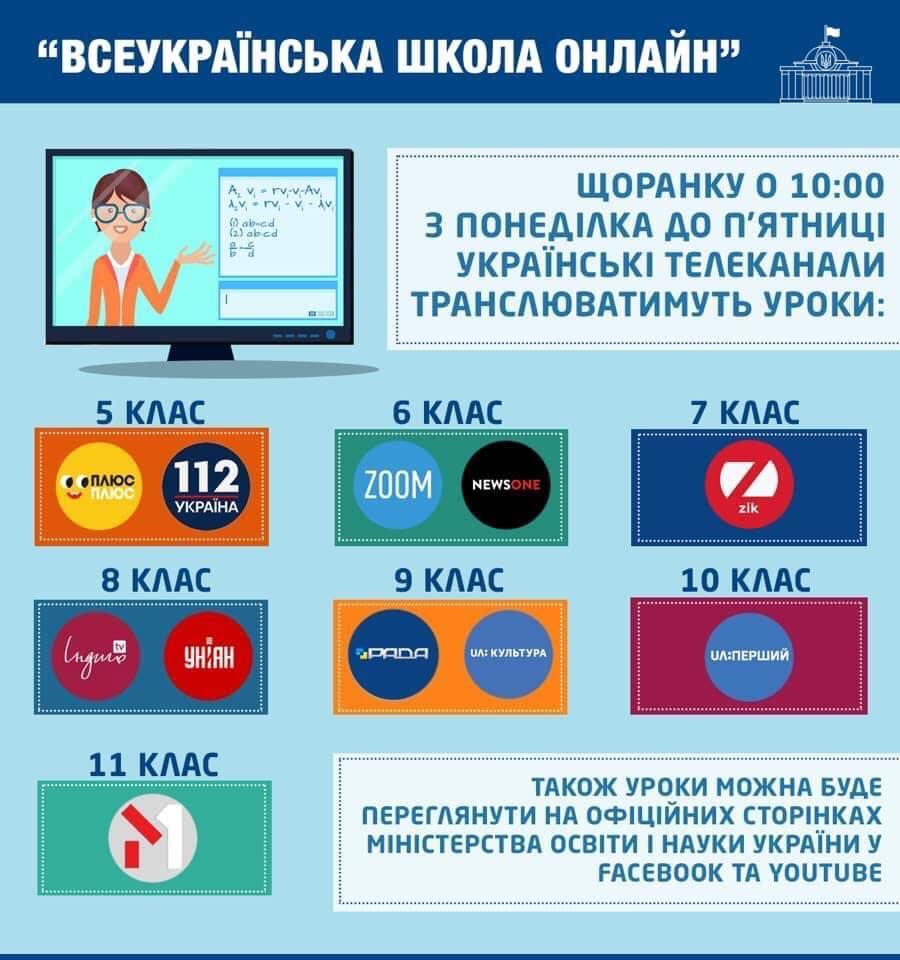 Всеукраїнська школа онлайн: для учнів на телеканалах ...
